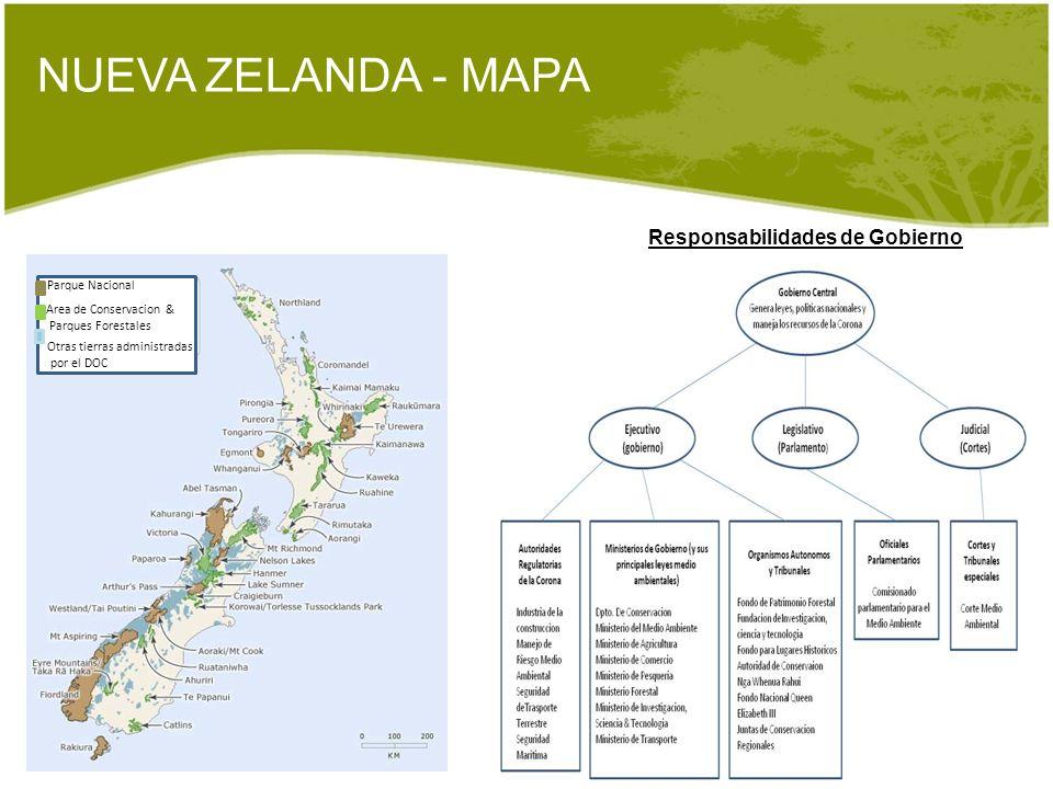 NUEVA ZELANDA - MAPA Responsabilidades de Gobierno Parque Nacional