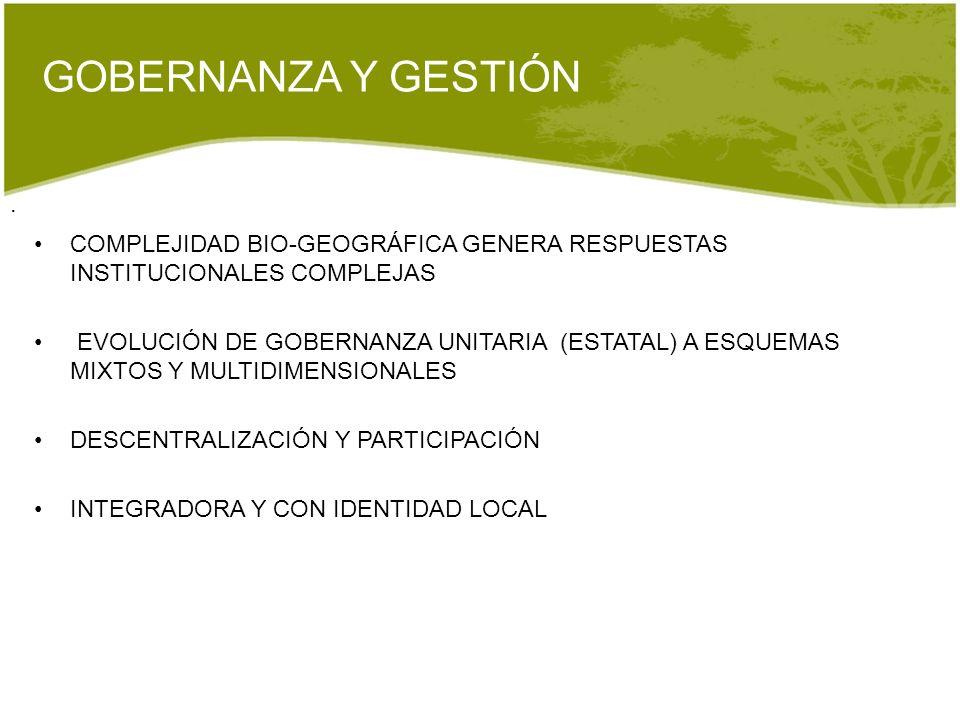 GOBERNANZA Y GESTIÓN . COMPLEJIDAD BIO-GEOGRÁFICA GENERA RESPUESTAS INSTITUCIONALES COMPLEJAS.