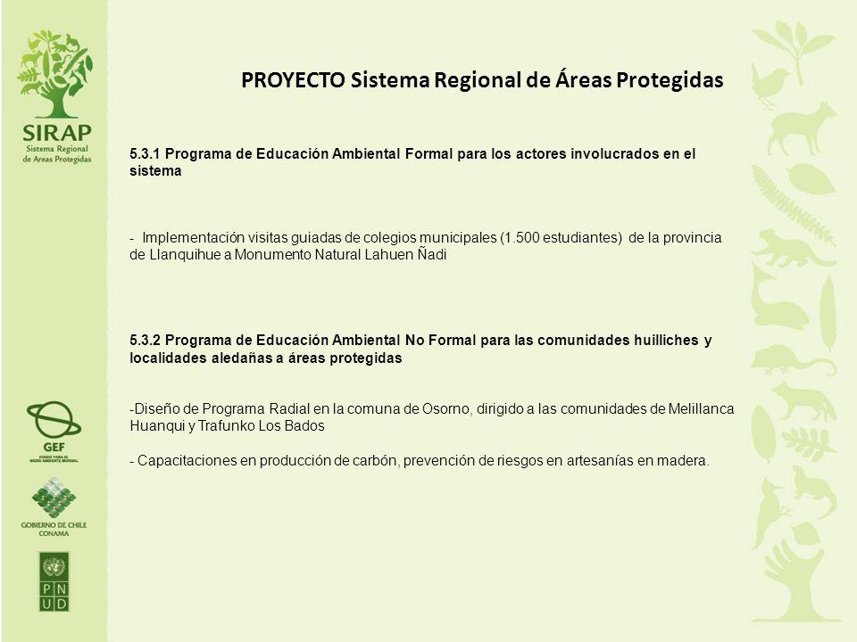 PROYECTO Sistema Regional de Áreas Protegidas