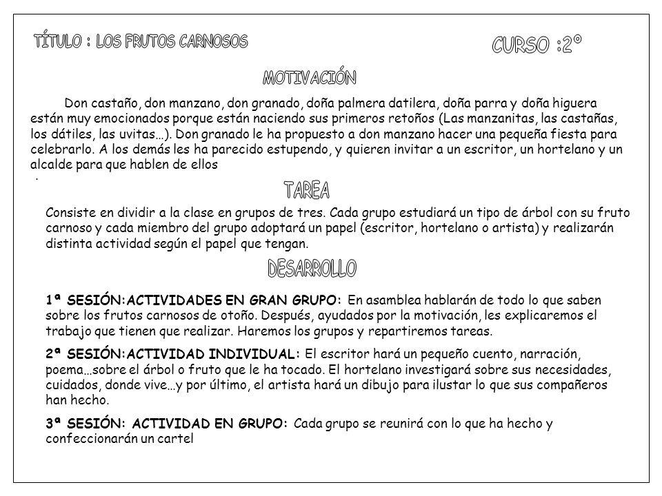 TÍTULO : LOS FRUTOS CARNOSOS