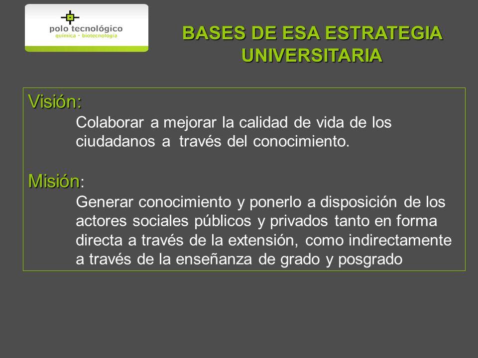 BASES DE ESA ESTRATEGIA UNIVERSITARIA
