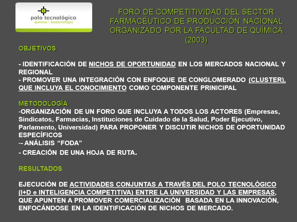 FORO DE COMPETITIVIDAD DEL SECTOR FARMACÉUTICO DE PRODUCCIÓN NACIONAL ORGANIZADO POR LA FACULTAD DE QUÍMICA (2003)