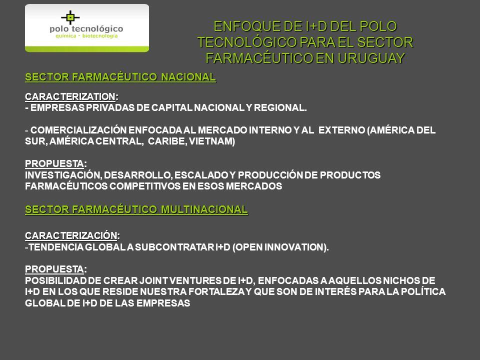 ENFOQUE DE I+D DEL POLO TECNOLÓGICO PARA EL SECTOR FARMACÉUTICO EN URUGUAY