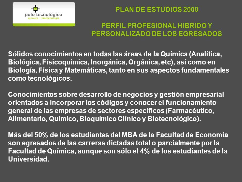 PERFIL PROFESIONAL HIBRIDO Y PERSONALIZADO DE LOS EGRESADOS