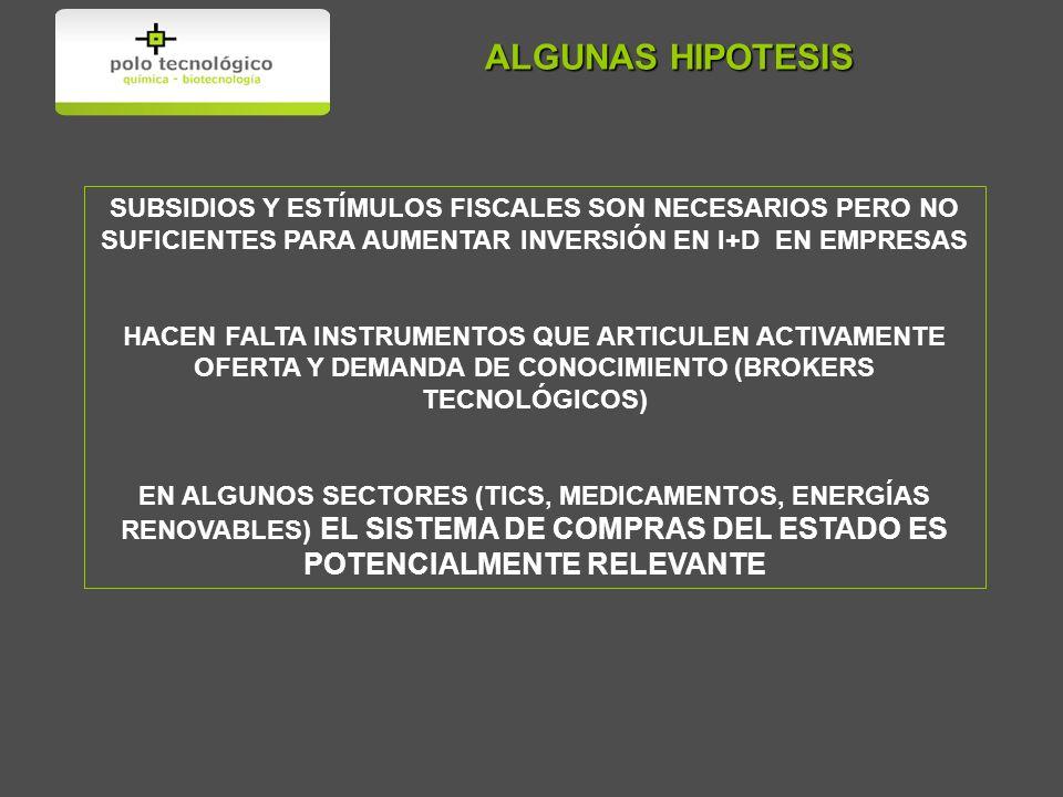 ALGUNAS HIPOTESIS SUBSIDIOS Y ESTÍMULOS FISCALES SON NECESARIOS PERO NO SUFICIENTES PARA AUMENTAR INVERSIÓN EN I+D EN EMPRESAS.