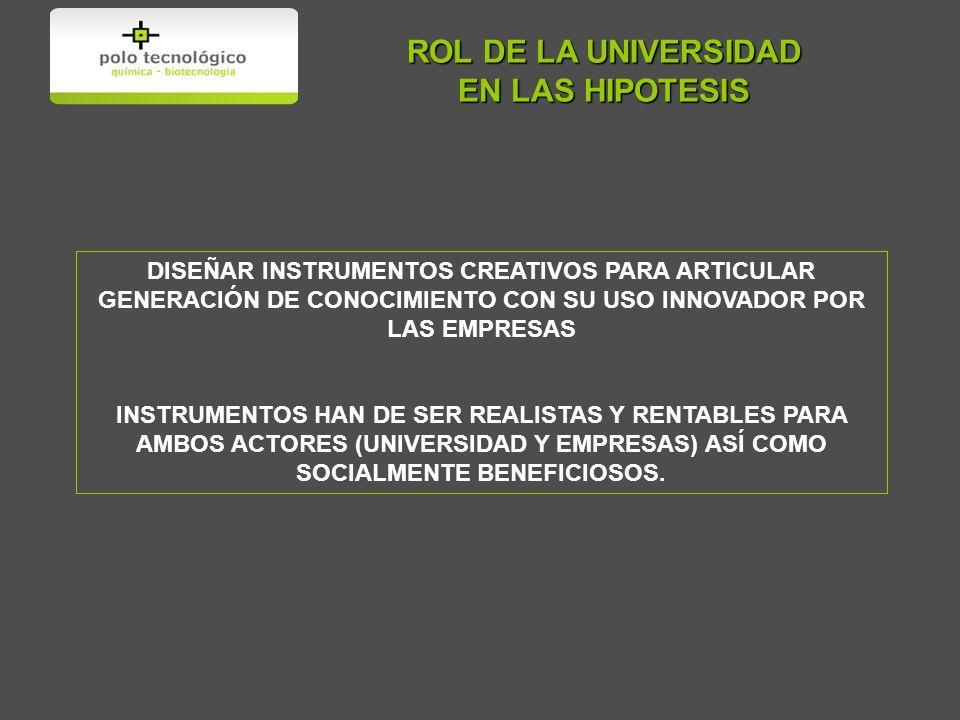 ROL DE LA UNIVERSIDAD EN LAS HIPOTESIS