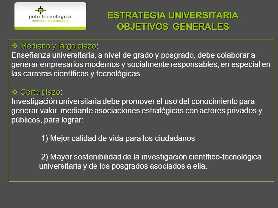 ESTRATEGIA UNIVERSITARIA