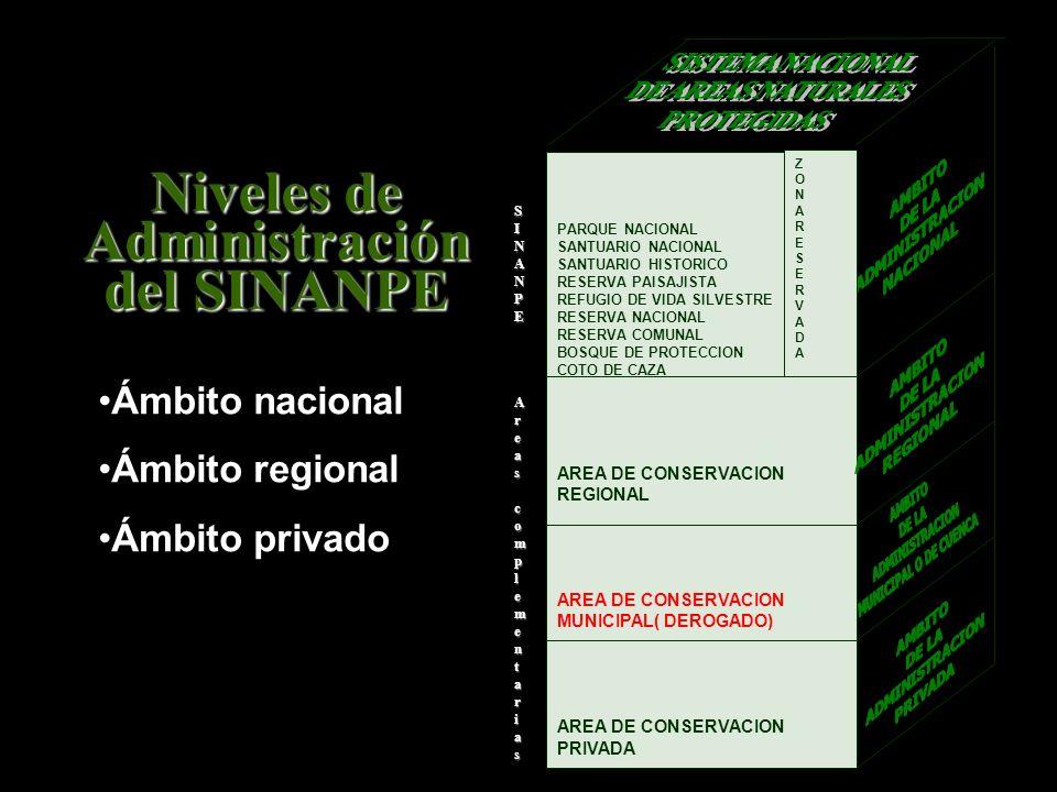 Niveles de Administración del SINANPE