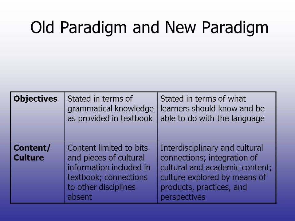 Old Paradigm and New Paradigm