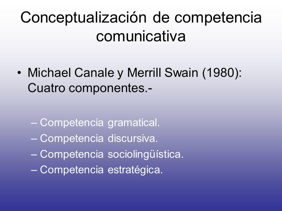 Conceptualización de competencia comunicativa