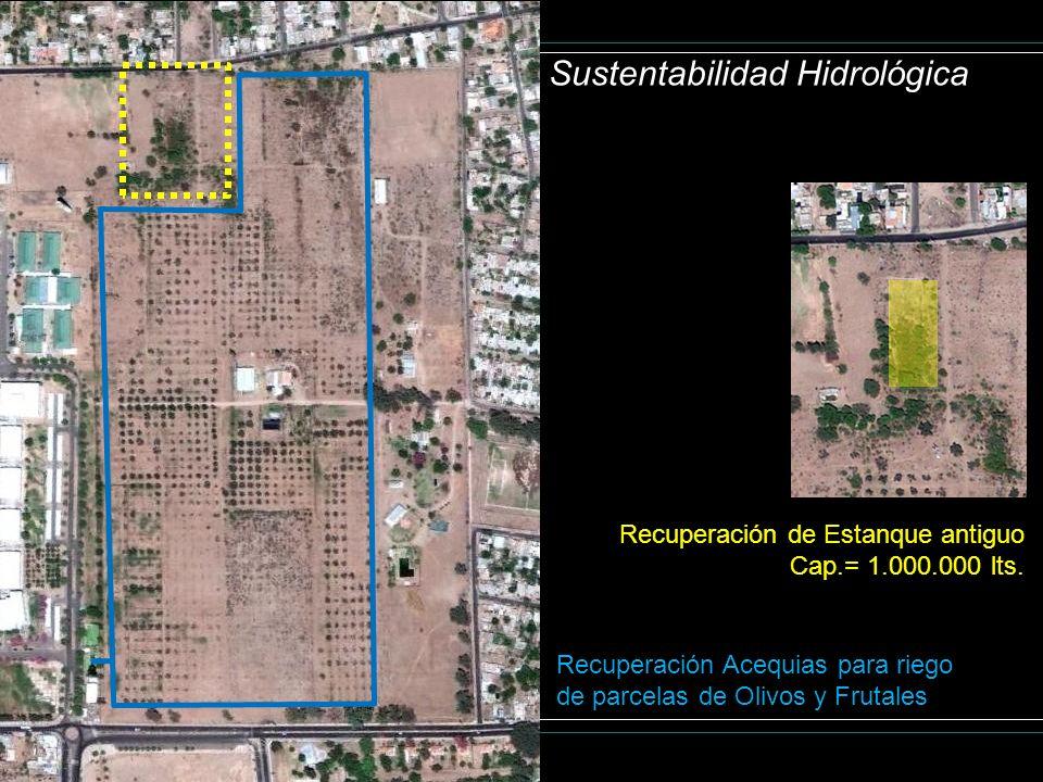 Sustentabilidad Hidrológica