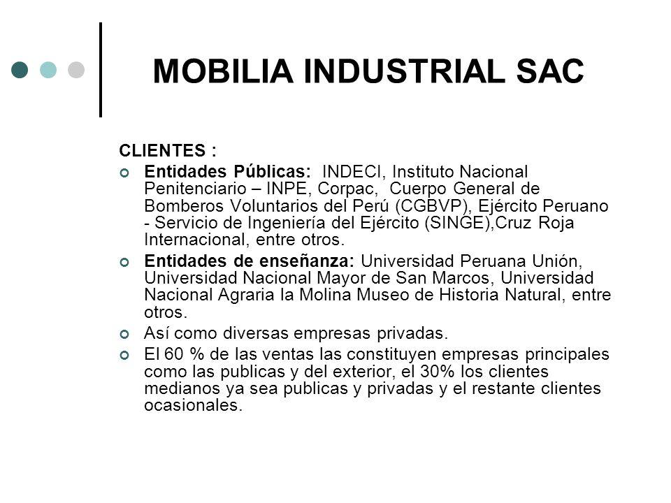 MOBILIA INDUSTRIAL SAC