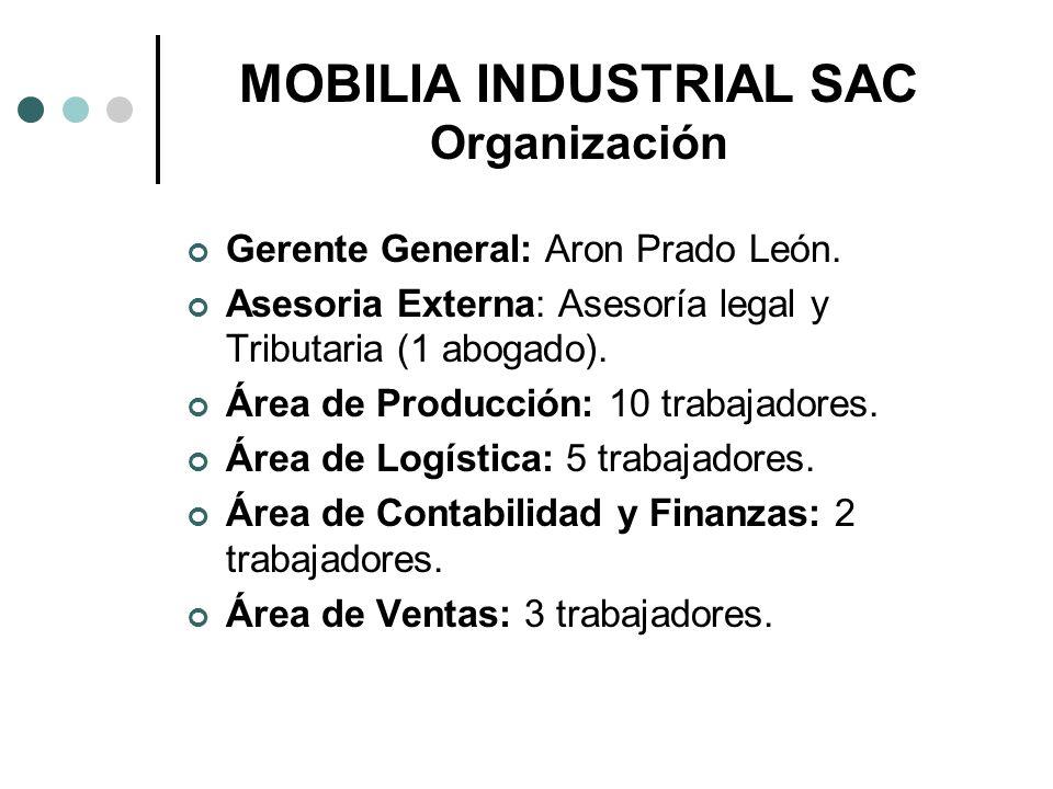 MOBILIA INDUSTRIAL SAC Organización