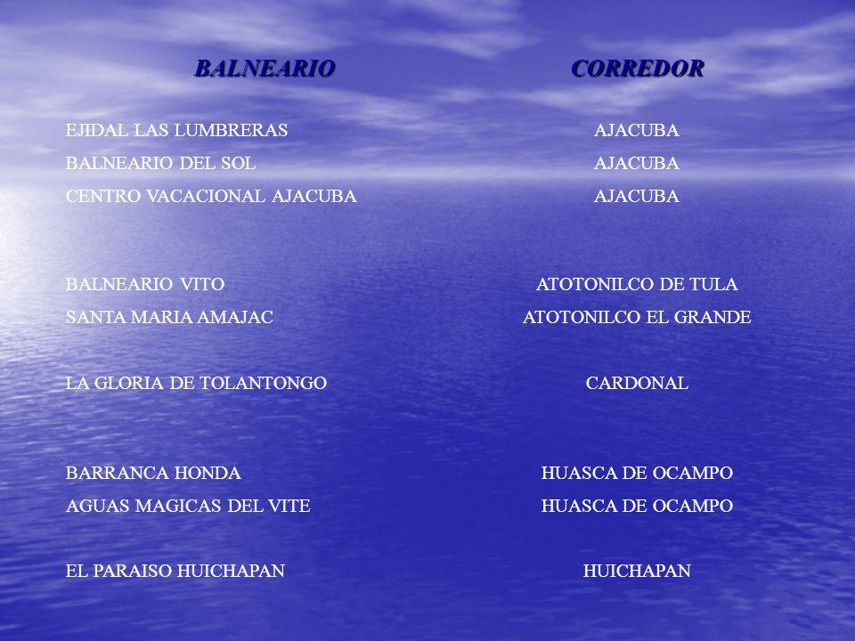 BALNEARIO CORREDOR EJIDAL LAS LUMBRERAS AJACUBA BALNEARIO DEL SOL