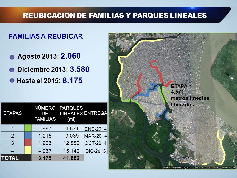 REUBICACIÓN DE FAMILIAS Y PARQUES LINEALES