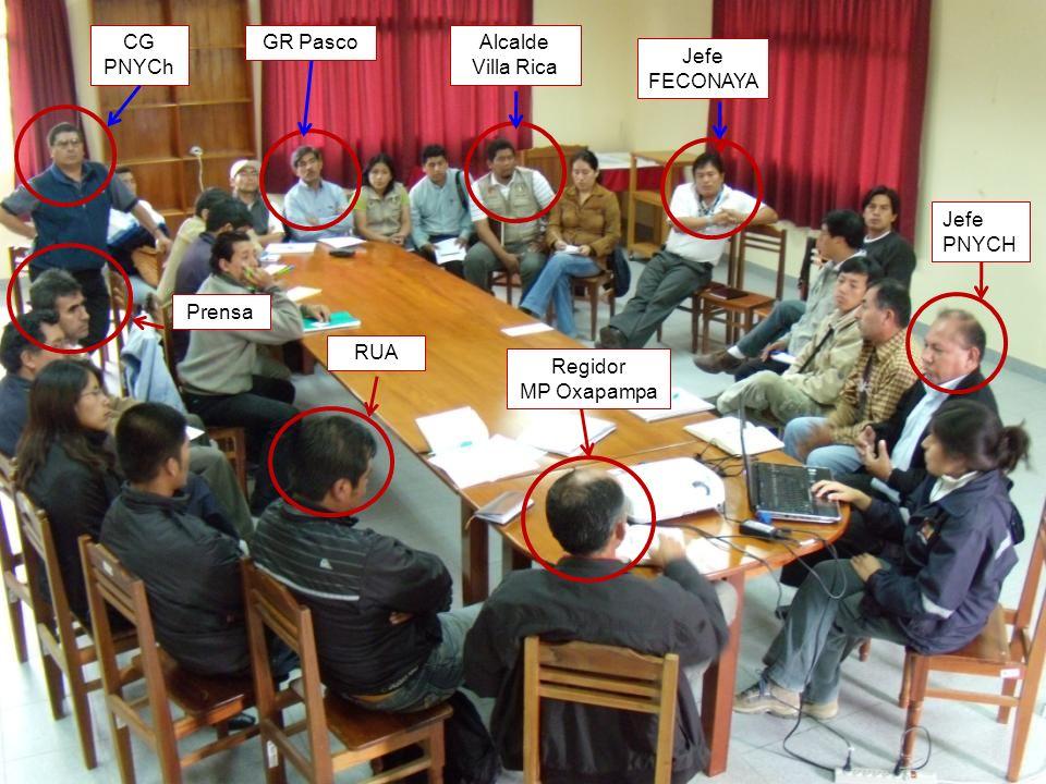 Jefe PNYCH CG PNYCh GR Pasco Alcalde Villa Rica Jefe FECONAYA Prensa RUA Regidor MP Oxapampa