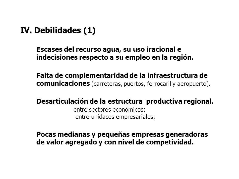 IV. Debilidades (1) Escases del recurso agua, su uso iracional e