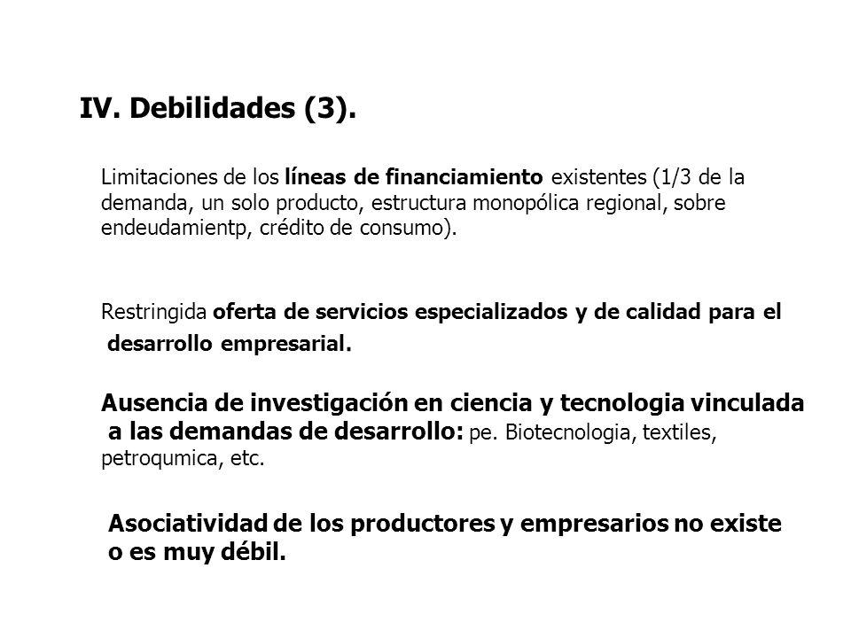 IV. Debilidades (3). Limitaciones de los líneas de financiamiento existentes (1/3 de la.