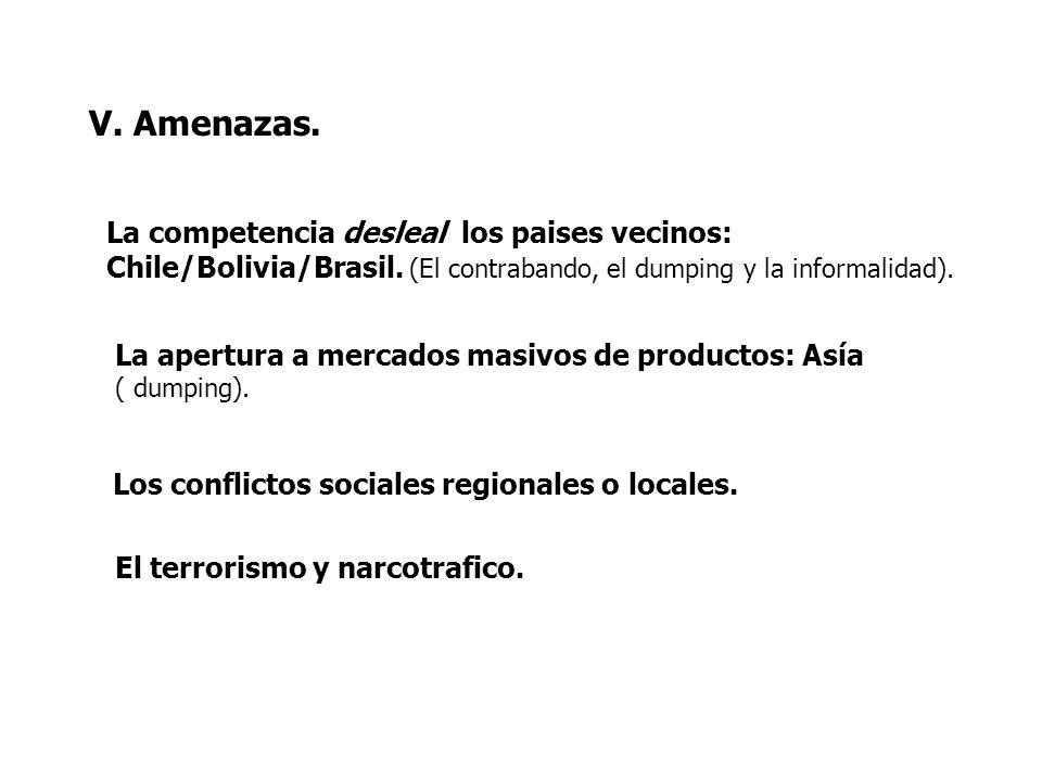 V. Amenazas. La competencia desleal los paises vecinos: Chile/Bolivia/Brasil. (El contrabando, el dumping y la informalidad).