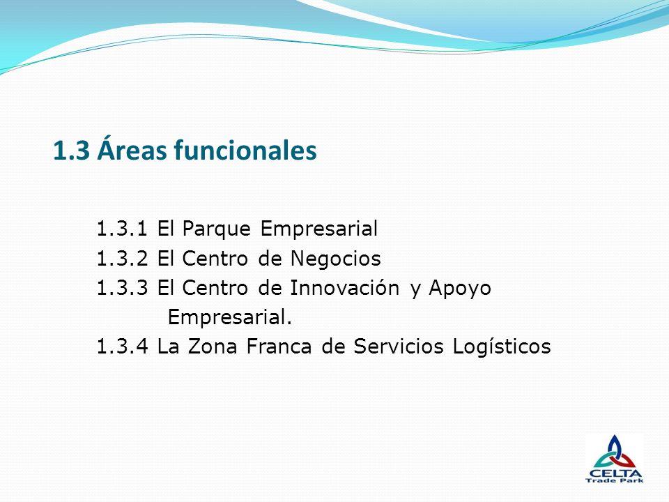 1.3 Áreas funcionales 1.3.1 El Parque Empresarial