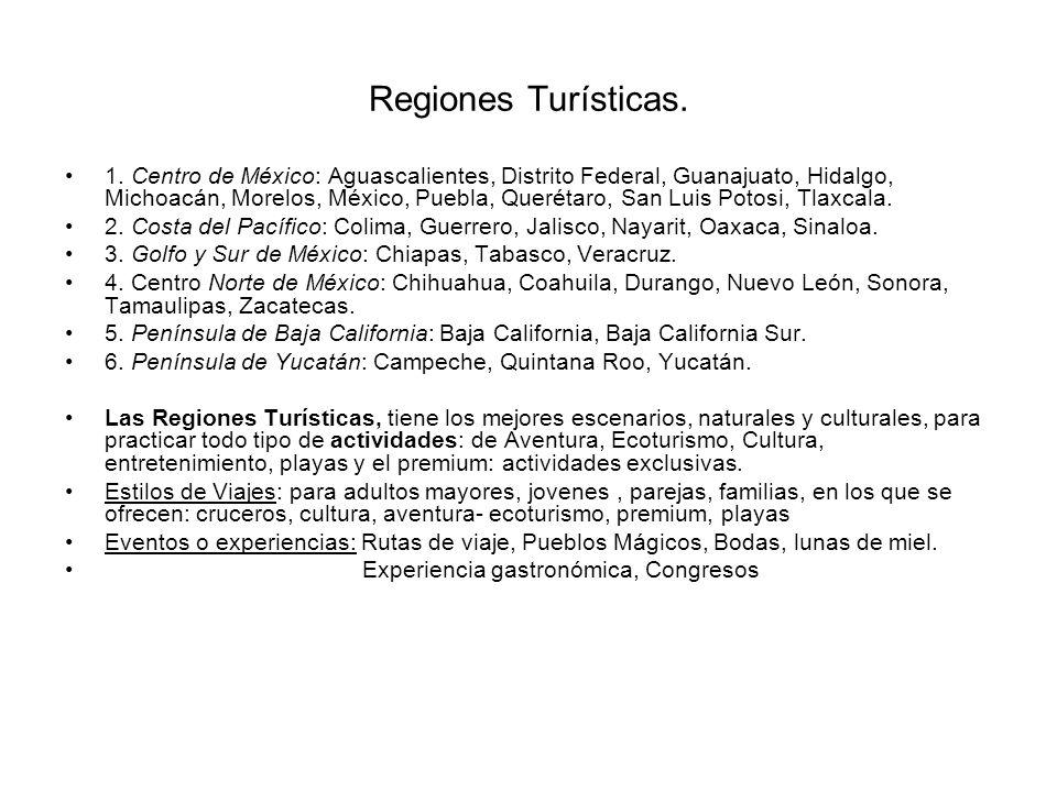 Regiones Turísticas.