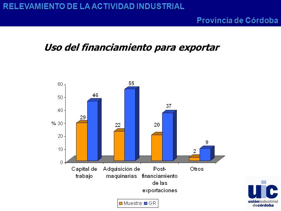 Uso del financiamiento para exportar