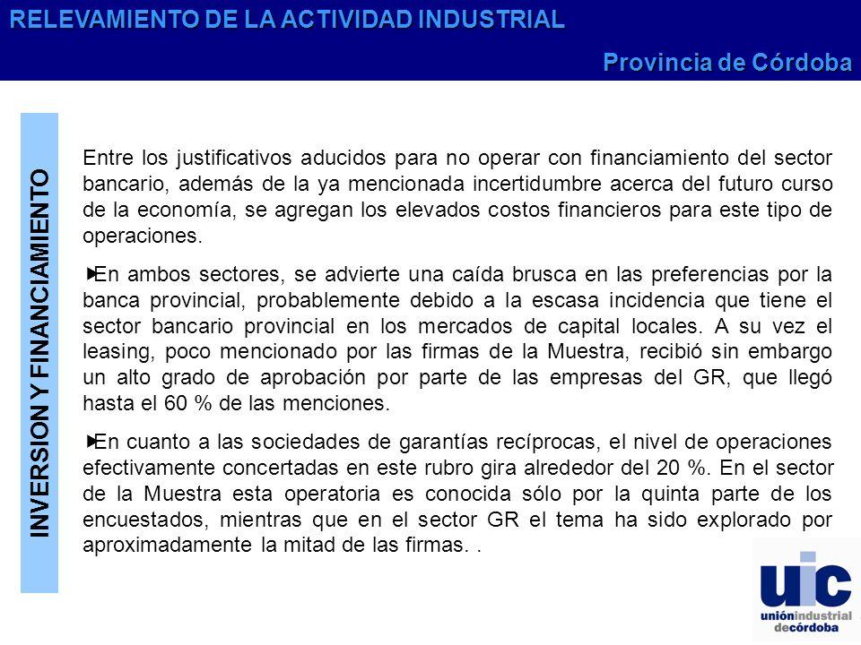 INVERSION Y FINANCIAMIENTO
