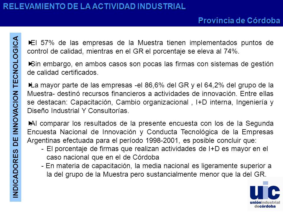 INDICADORES DE INNOVACION TECNOLOGICA