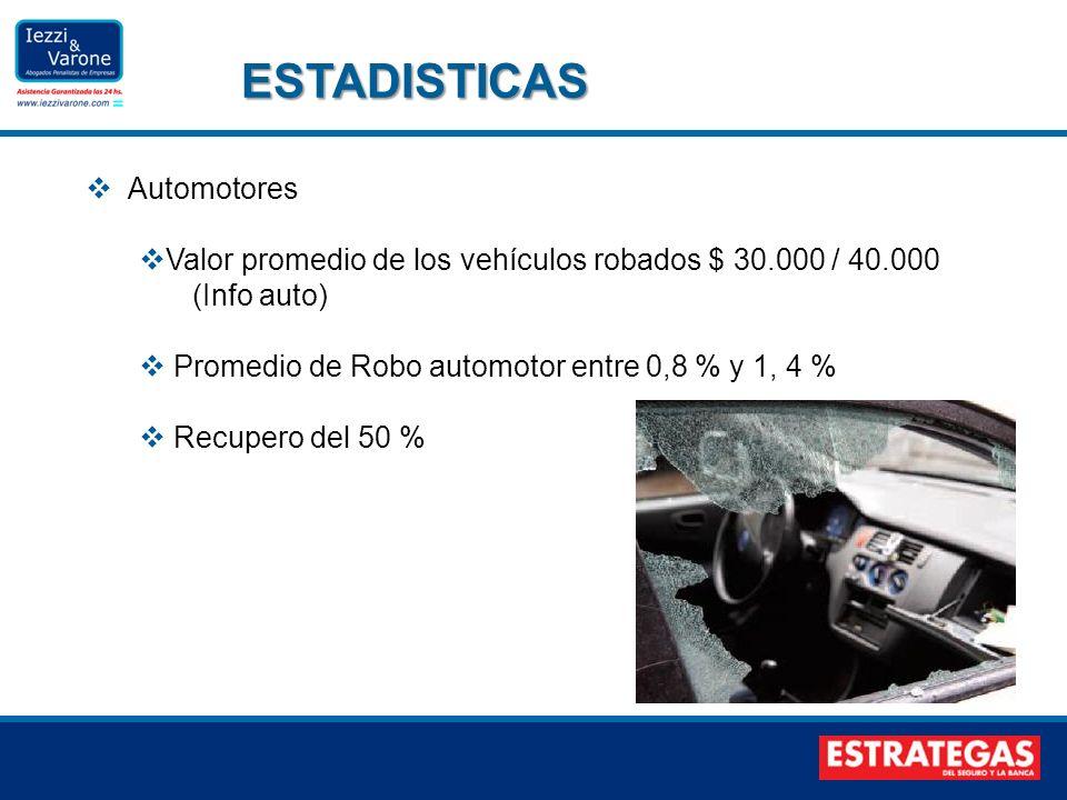 ESTADISTICAS Automotores