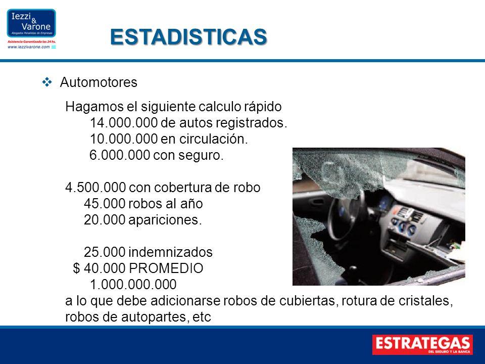 ESTADISTICAS Automotores Hagamos el siguiente calculo rápido