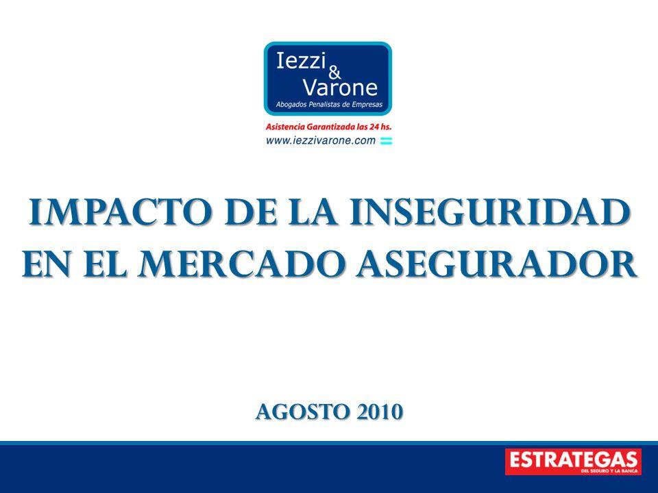 IMPACTO DE LA INSEGURIDAD EN EL MERCADO ASEGURADOR