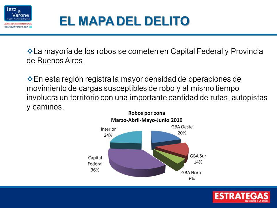 EL MAPA DEL DELITO La mayoría de los robos se cometen en Capital Federal y Provincia de Buenos Aires.