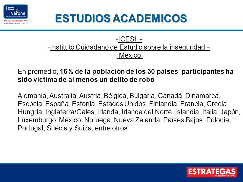 Instituto Cuidadano de Estudio sobre la inseguridad –
