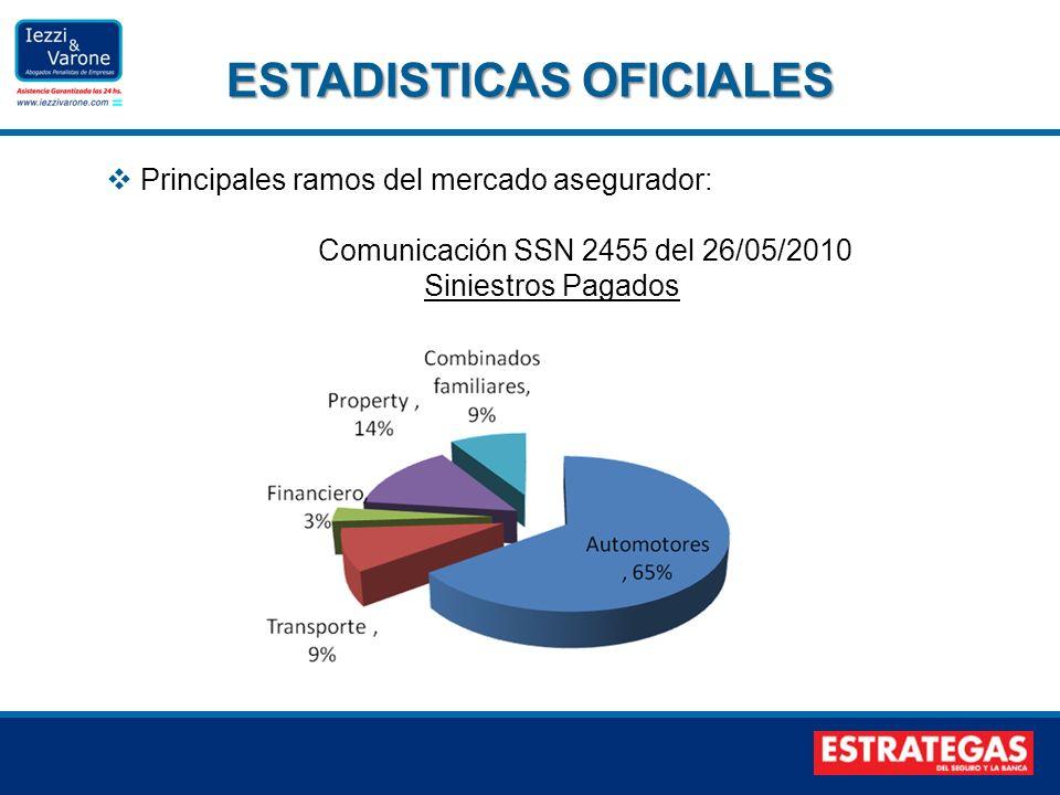 ESTADISTICAS OFICIALES