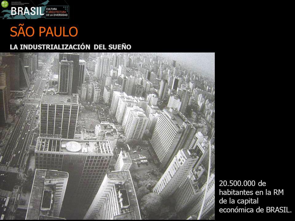 SÃO PAULOLA INDUSTRIALIZACIÓN DEL SUEÑO.