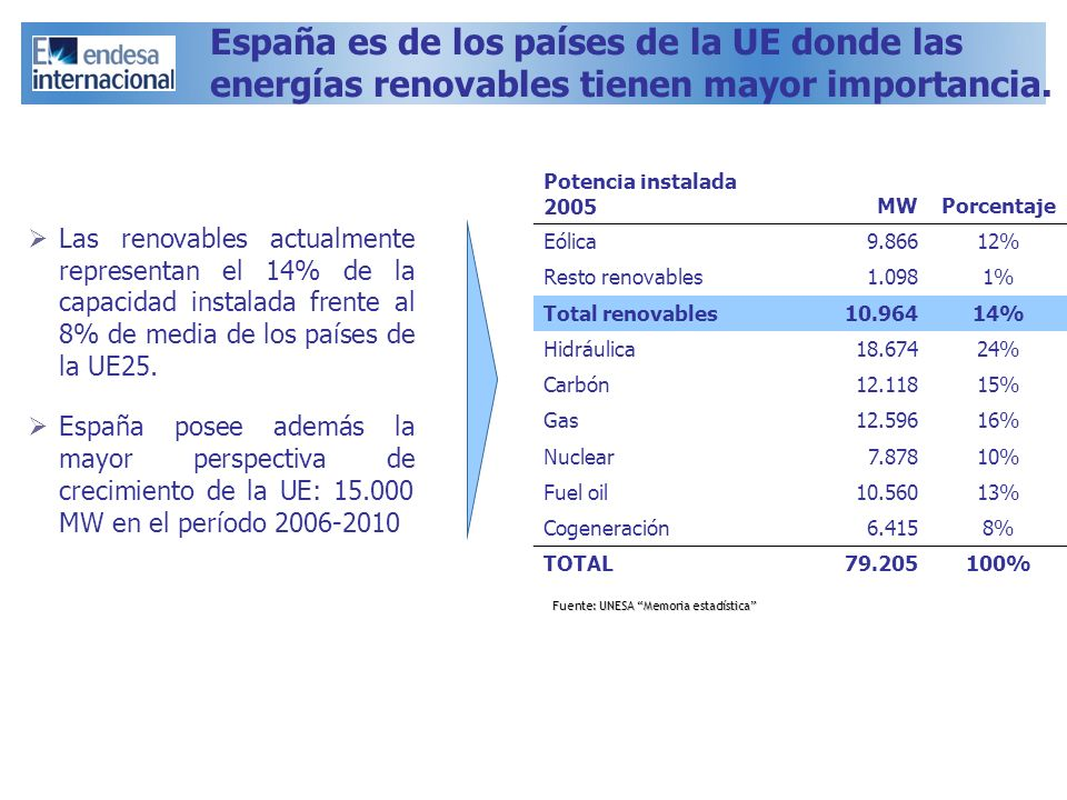 España es de los países de la UE donde las