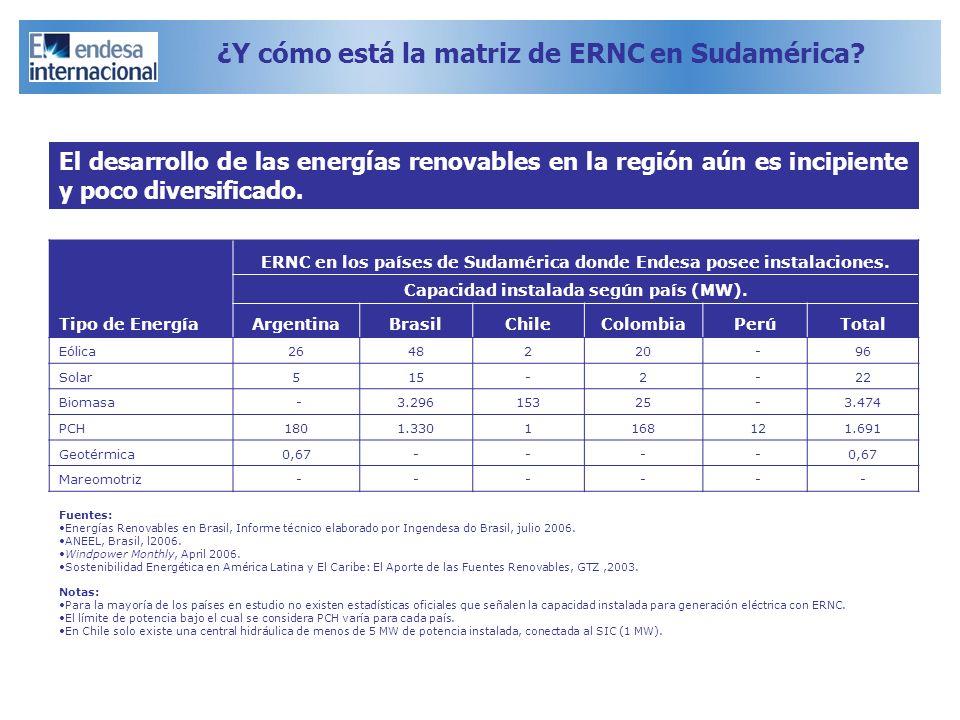 ¿Y cómo está la matriz de ERNC en Sudamérica