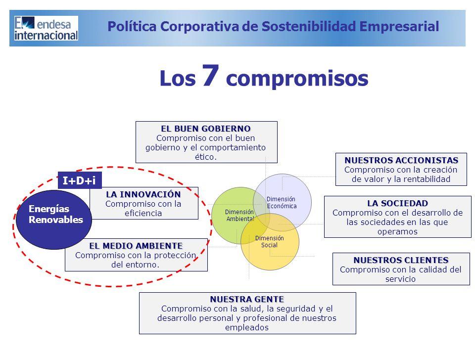 Política Corporativa de Sostenibilidad Empresarial