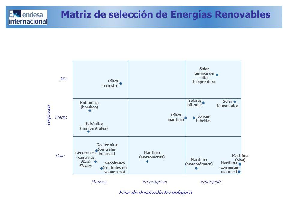 Matriz de selección de Energías Renovables
