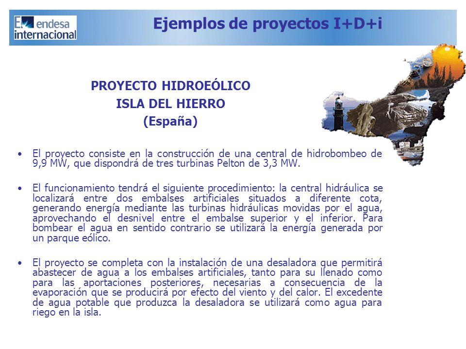 Ejemplos de proyectos I+D+i