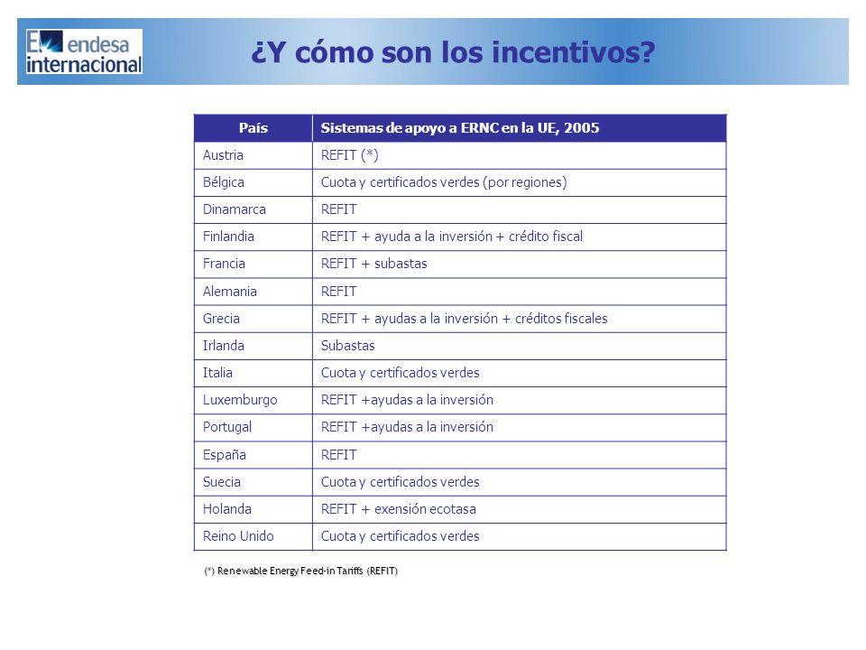 ¿Y cómo son los incentivos