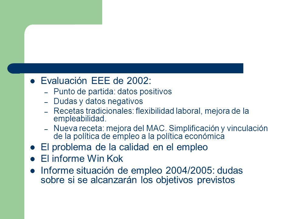 El problema de la calidad en el empleo El informe Win Kok