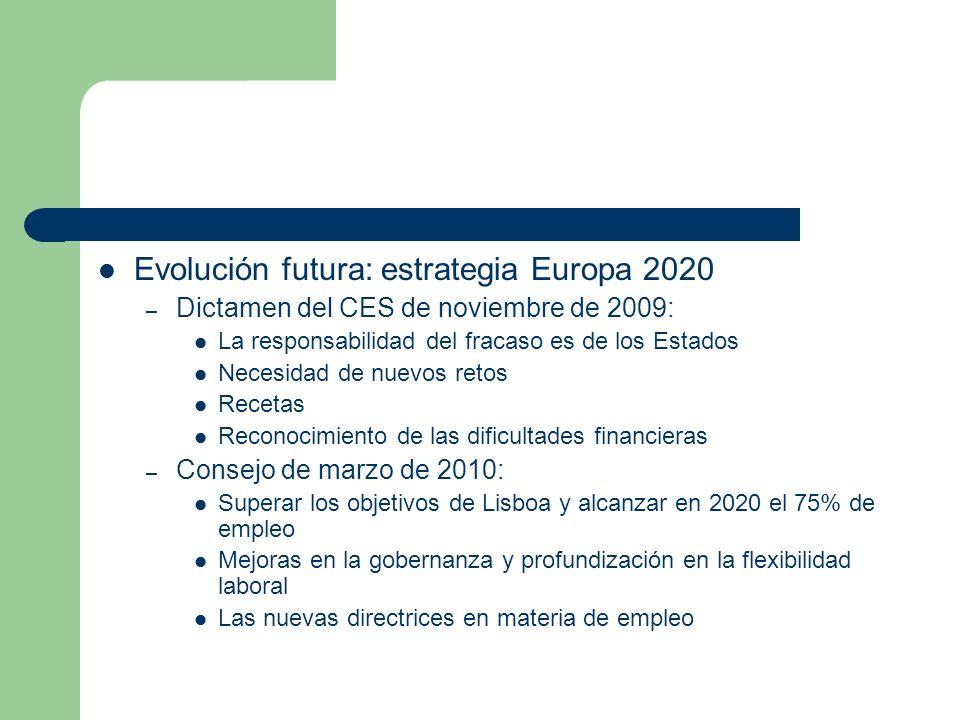 Evolución futura: estrategia Europa 2020