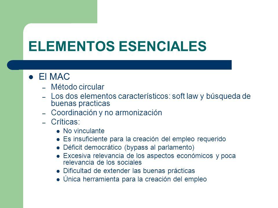 ELEMENTOS ESENCIALES El MAC Método circular