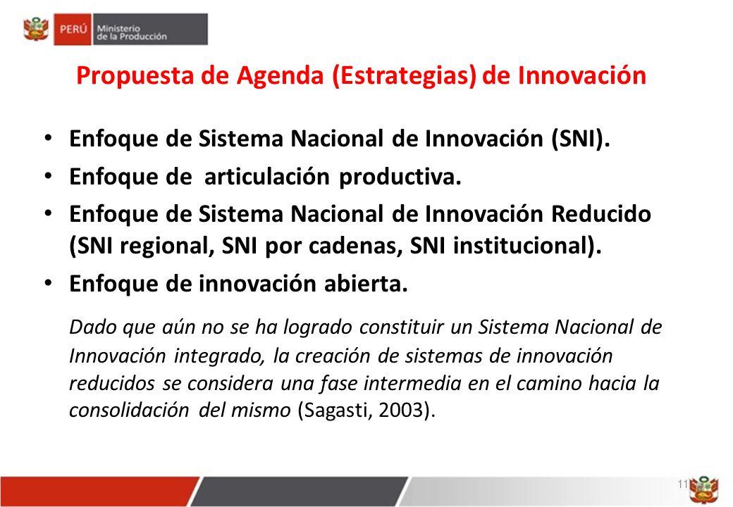 Propuesta de Agenda (Estrategias) de Innovación