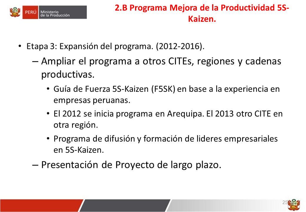 2.B Programa Mejora de la Productividad 5S-Kaizen.