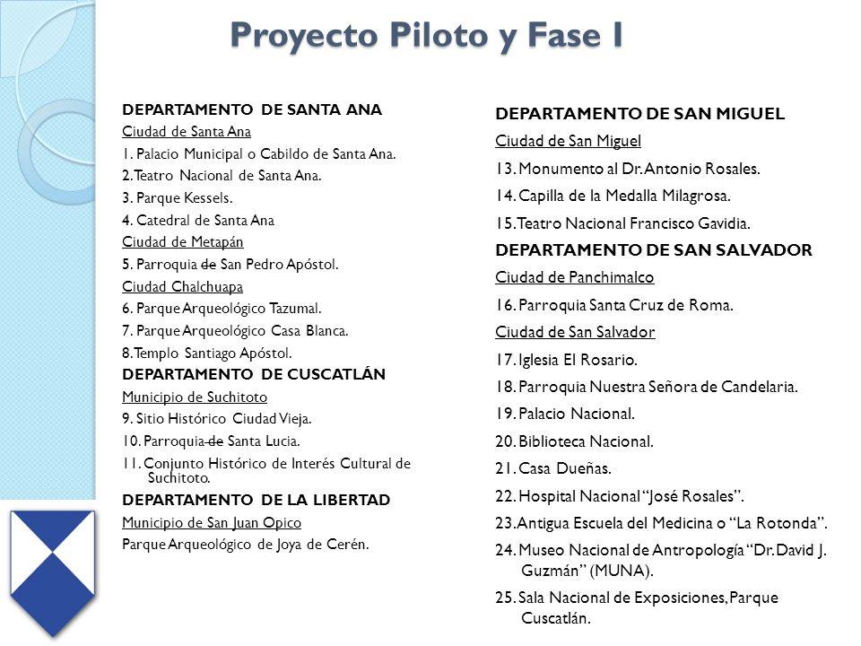 Proyecto Piloto y Fase I