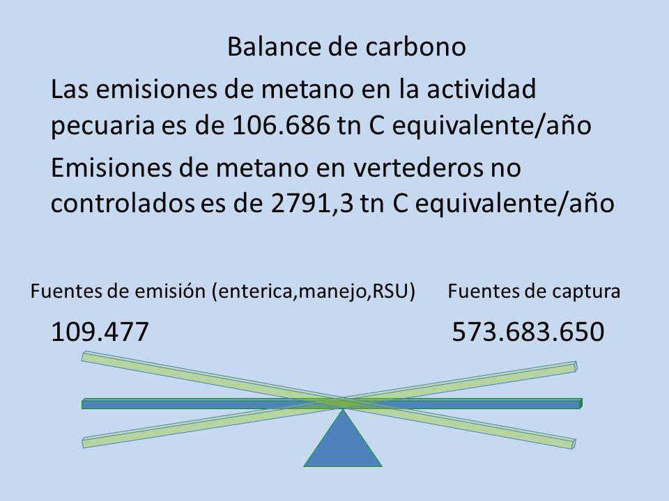 Balance de carbono Las emisiones de metano en la actividad pecuaria es de 106.686 tn C equivalente/año.