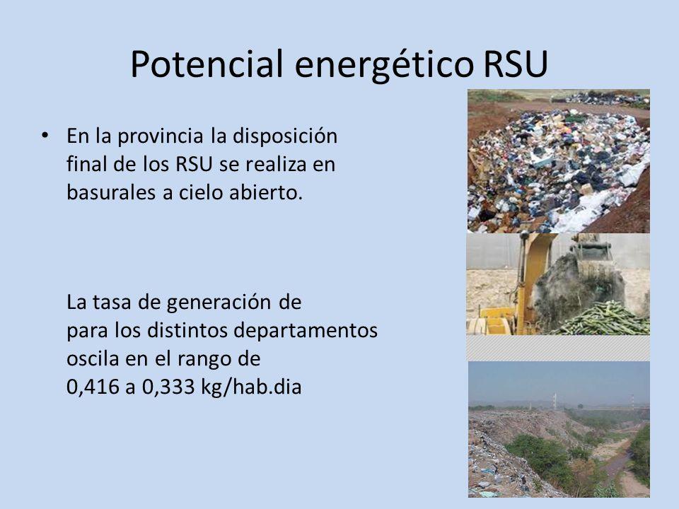 Potencial energético RSU