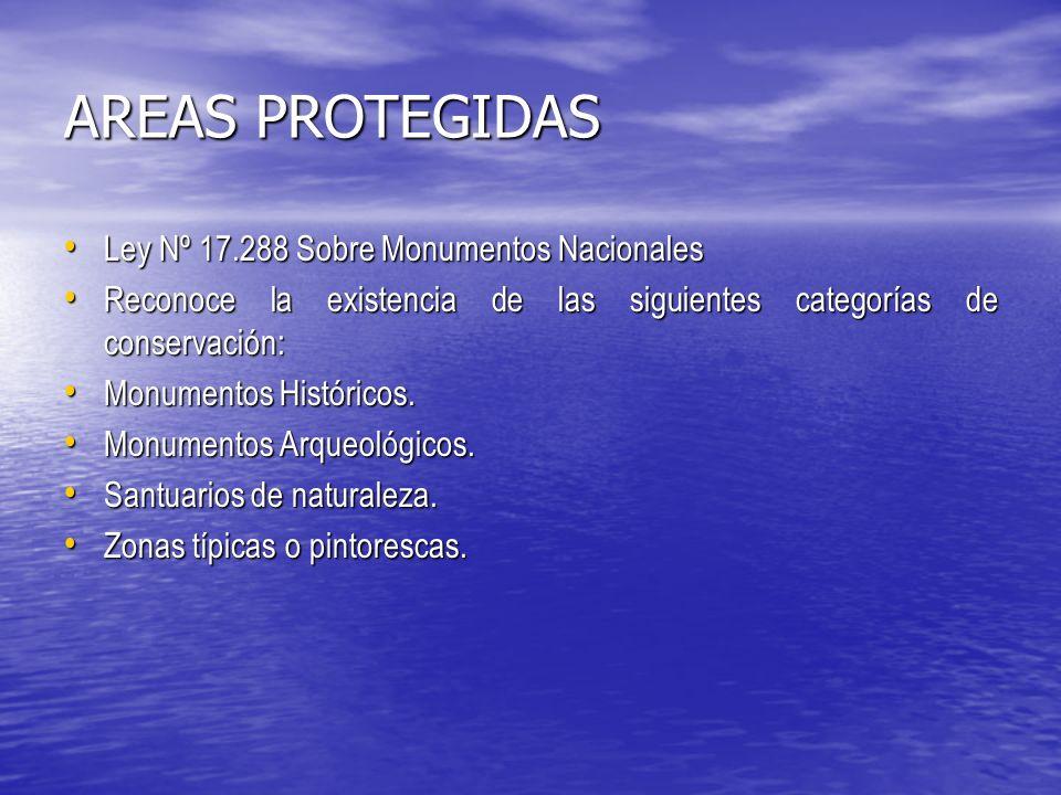 AREAS PROTEGIDAS Ley Nº 17.288 Sobre Monumentos Nacionales